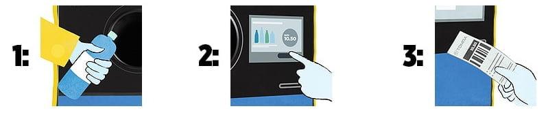 Reverse vending